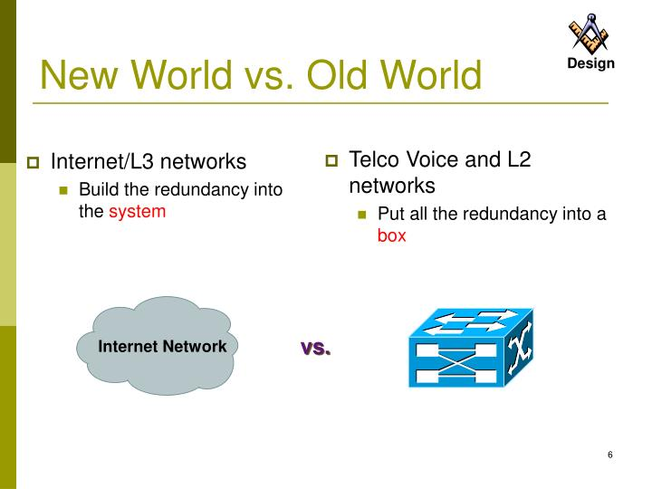 Internet/L3 networks