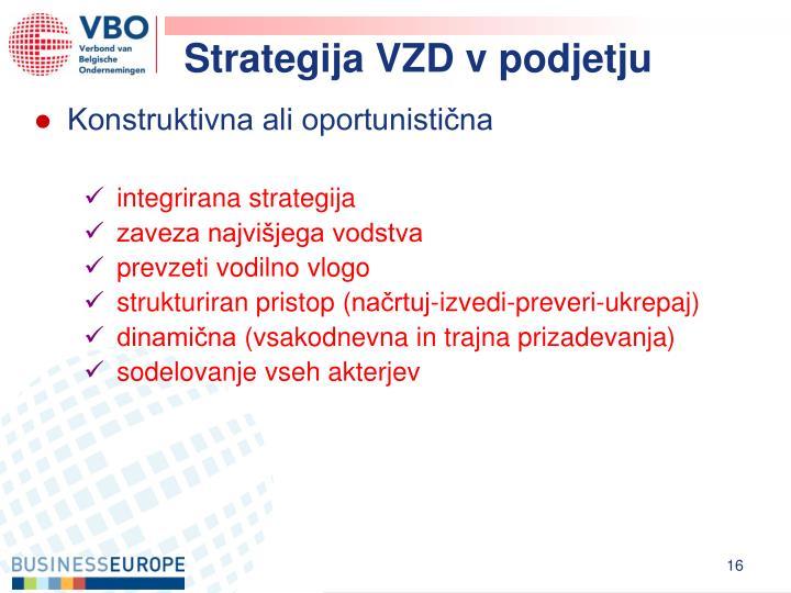 Strategija VZD v podjetju