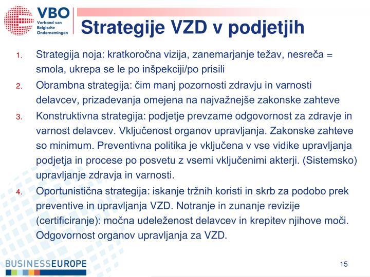 Strategije VZD v podjetjih