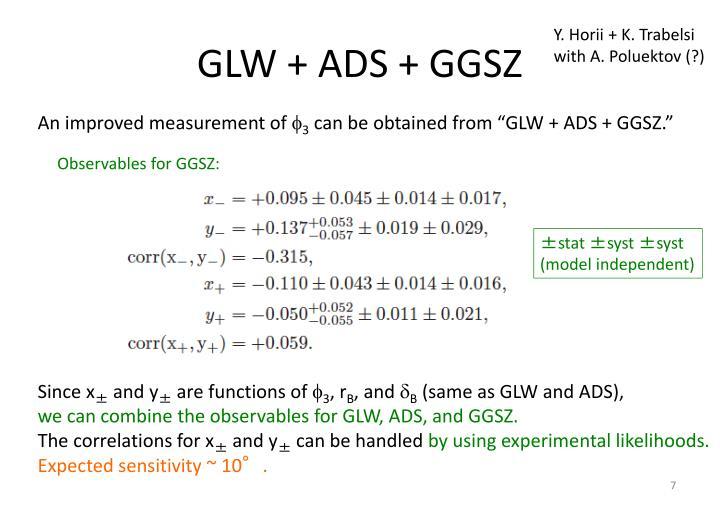 GLW + ADS +