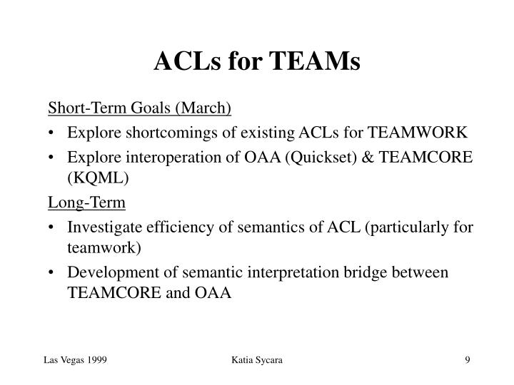 ACLs for TEAMs