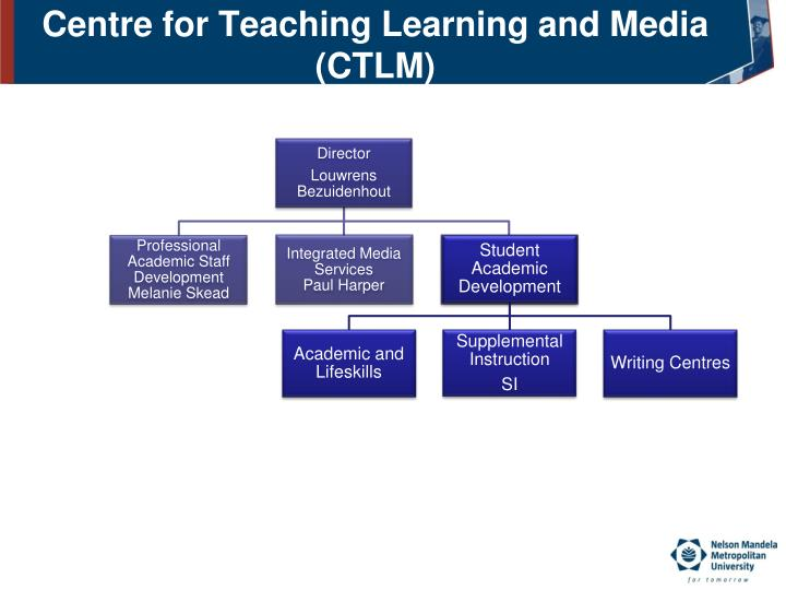 Centre for Teaching Learning and Media (CTLM)