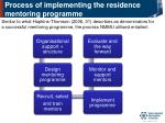 process of implementing the residence mentoring programme