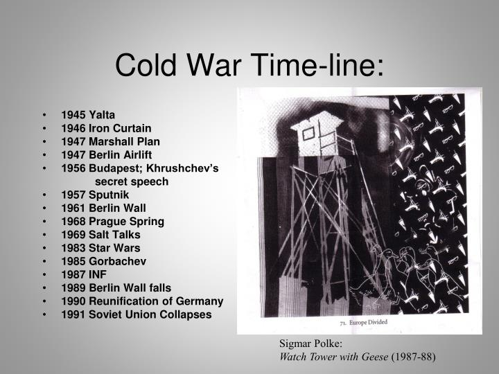 Cold War Time-line: