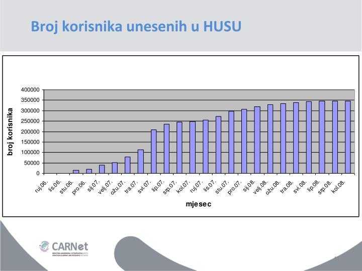 Broj korisnika unesenih u HUSU