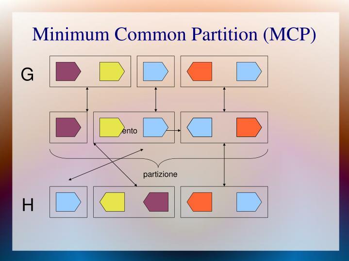 Minimum Common Partition (MCP)