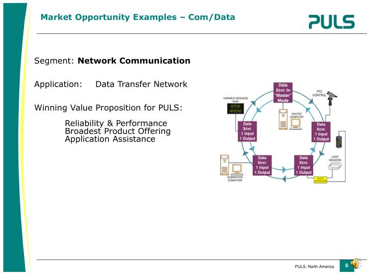 Market Opportunity Examples – Com/Data