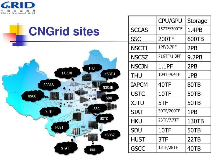 CNGrid sites