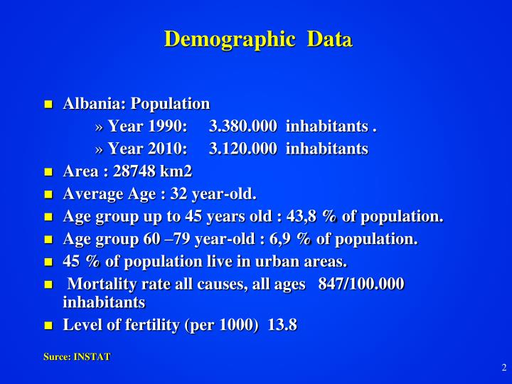 Demographic dat a