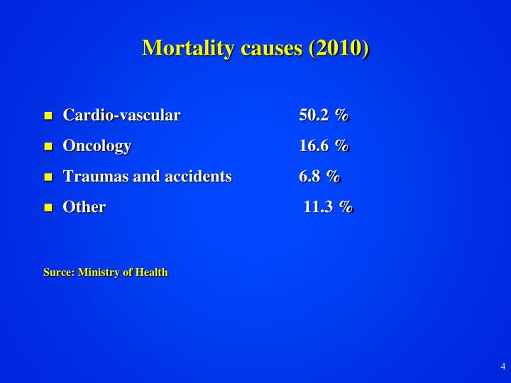 Mortality causes (2010)
