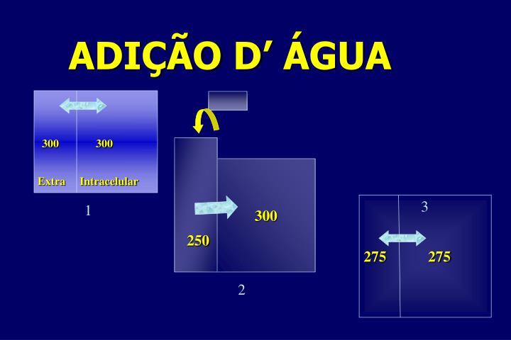 ADIÇÃO D' ÁGUA