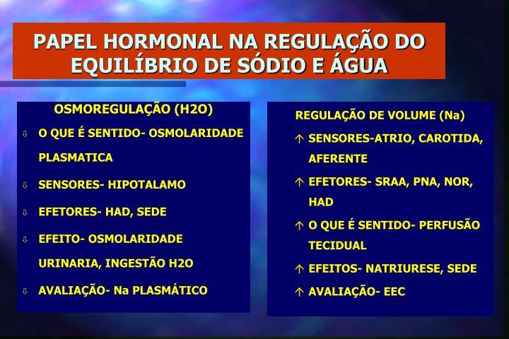 OSMOREGULAÇÃO (H2O)