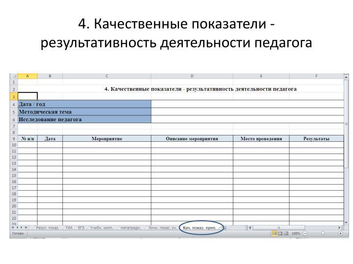 4. Качественные показатели - результативность деятельности педагога