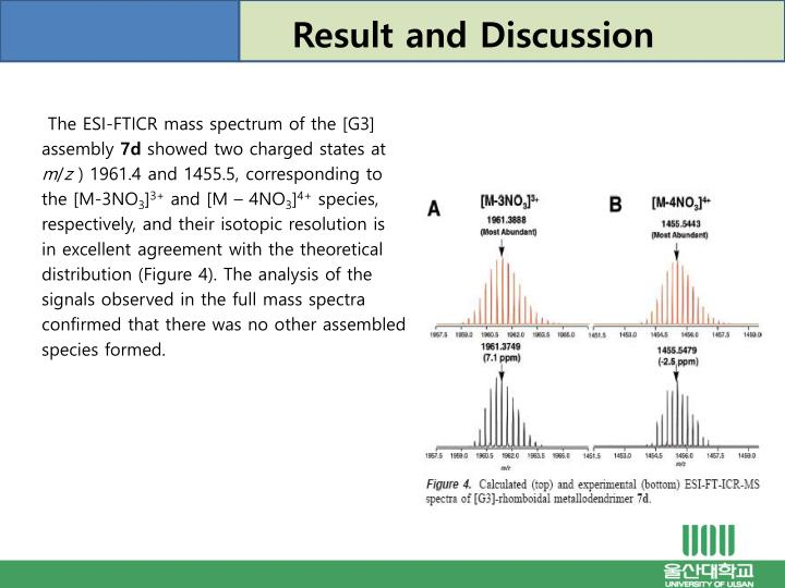 The ESI-FTICR mass spectrum of the [G3]