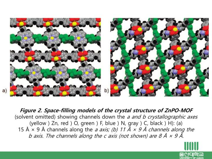 Figure 2. Space-filling models of the crystal structure of ZnPO-MOF