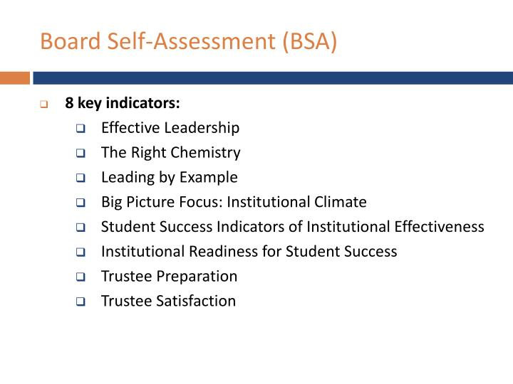 Board Self-Assessment (BSA)