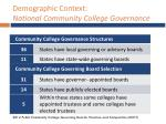 demographic context national community college governance