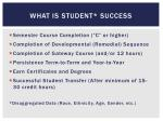 what is student success