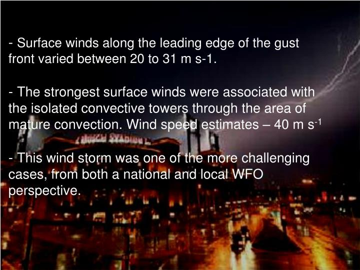 Surface winds along the leading edge of the gust