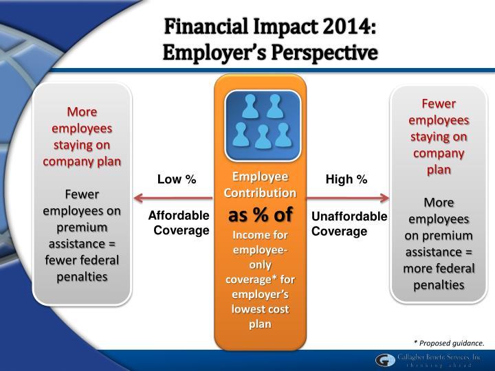 Financial Impact 2014: