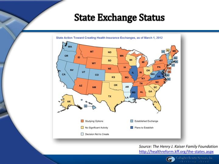 State Exchange Status