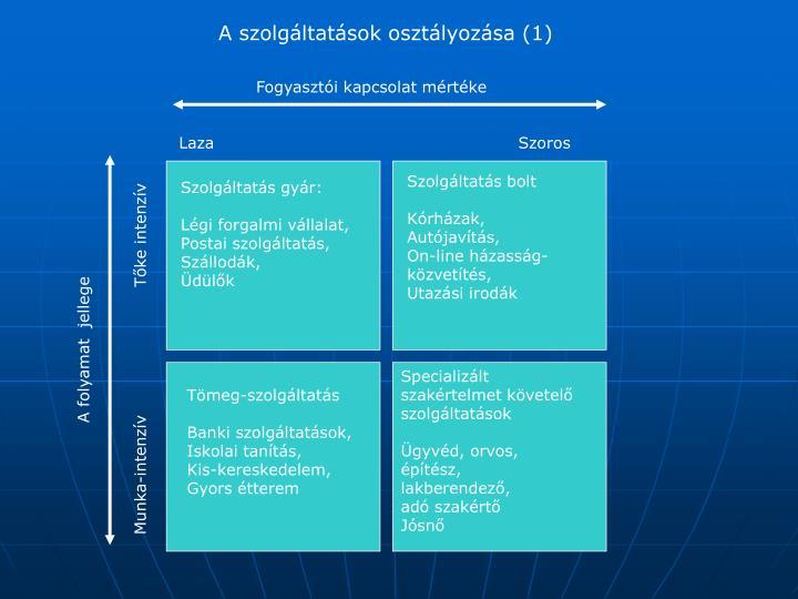 A szolgáltatások osztályozása (1)