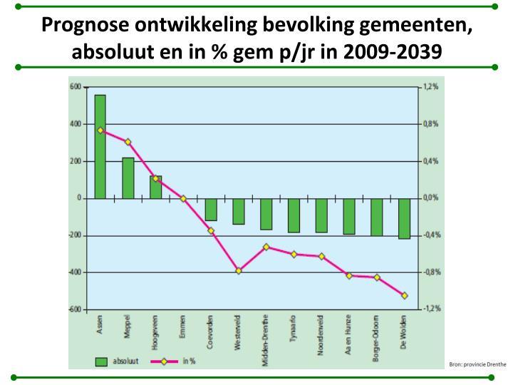 Prognose ontwikkeling bevolking gemeenten, absoluut en in % gem p/jr in 2009-2039