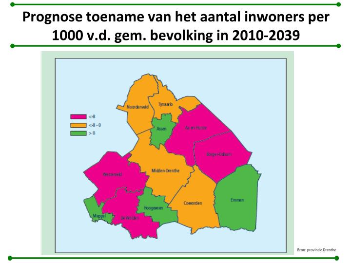 Prognose toename van het aantal inwoners per 1000 v.d. gem. bevolking in 2010-2039