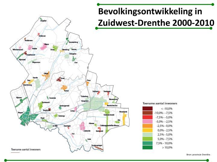 Bevolkingsontwikkeling in