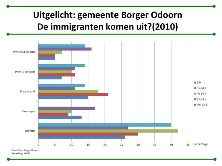 Uitgelicht: gemeente Borger Odoorn