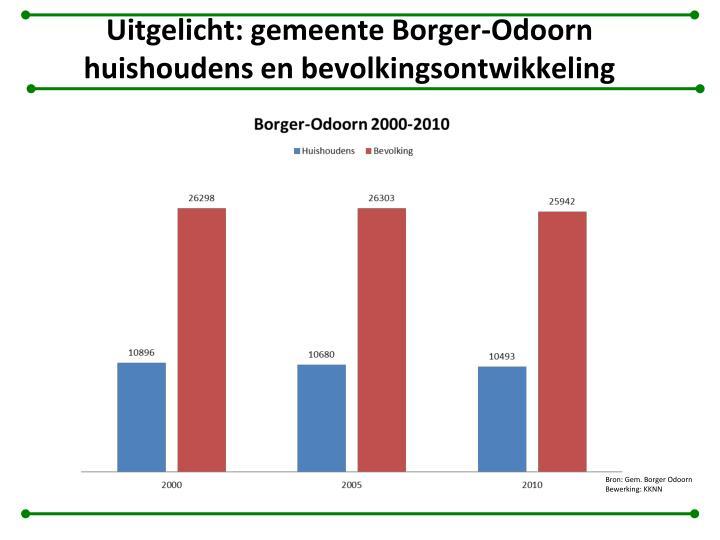 Uitgelicht: gemeente Borger-Odoorn