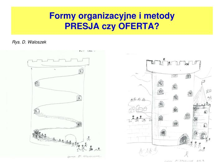 Formy organizacyjne i metody