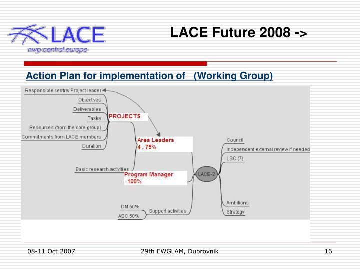 LACE Future 2008 ->