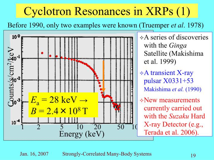 Cyclotron Resonances in XRPs (1)
