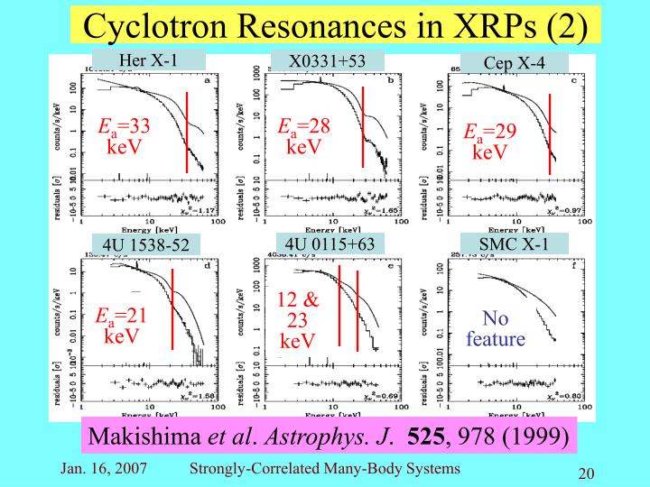 Cyclotron Resonances in XRPs (2)