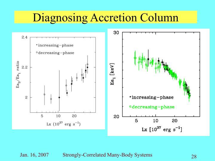 Diagnosing Accretion Column