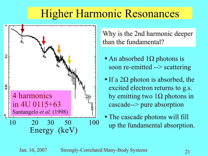 Higher Harmonic Resonances