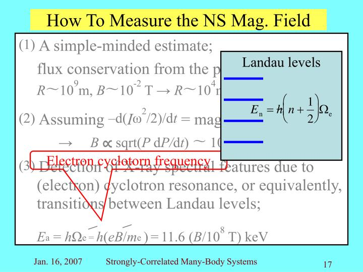 How To Measure the NS Mag. Field
