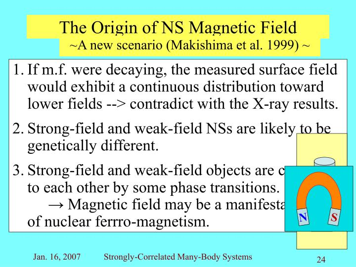 The Origin of NS Magnetic Field