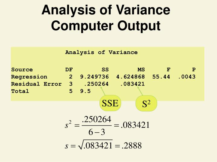 Analysis of Variance