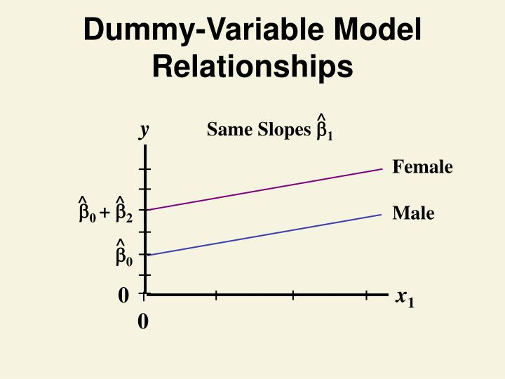 Dummy-Variable Model Relationships