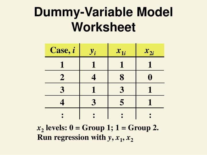 Dummy-Variable Model Worksheet