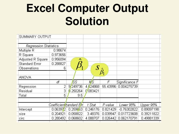 Excel Computer Output