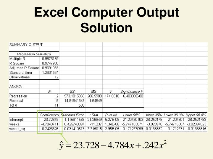 Excel Computer Output Solution