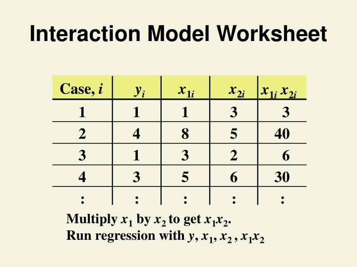 Interaction Model Worksheet