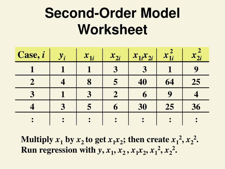 Second-Order Model Worksheet
