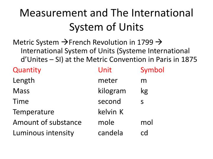 Measurement and The International System of Units