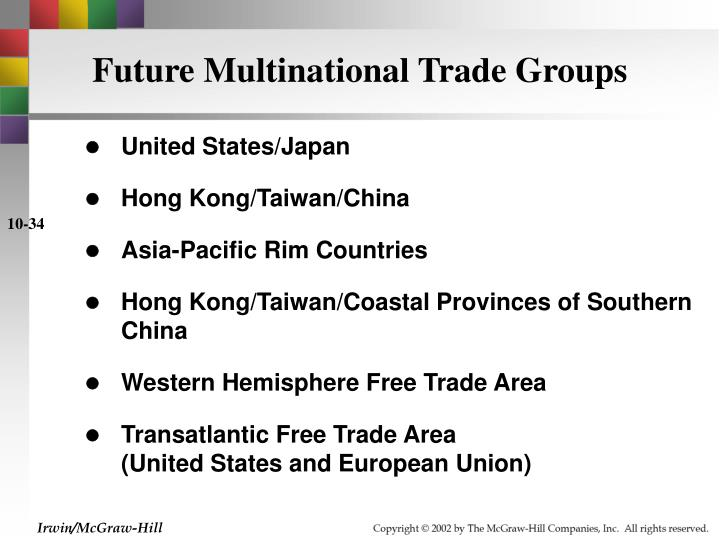 Future Multinational Trade Groups