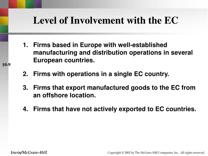 Level of Involvement with the EC