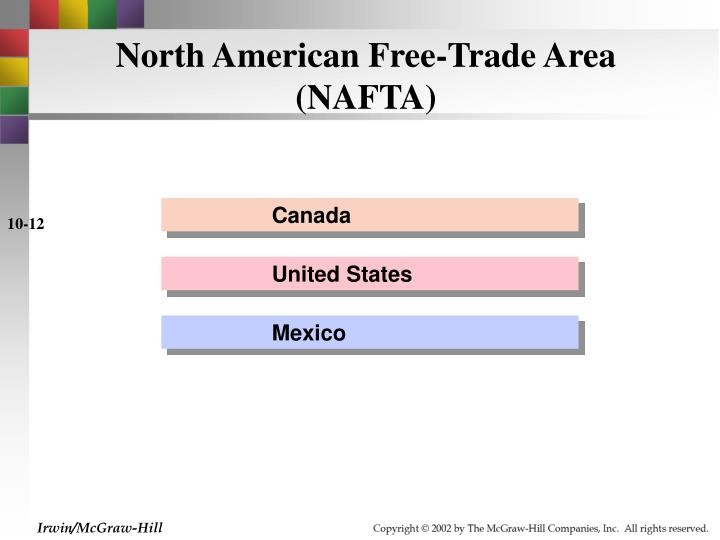 North American Free-Trade Area (NAFTA)